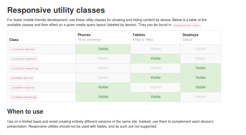 FavThemes tutorial for Bootstrap visible and hidden responsive utility classes